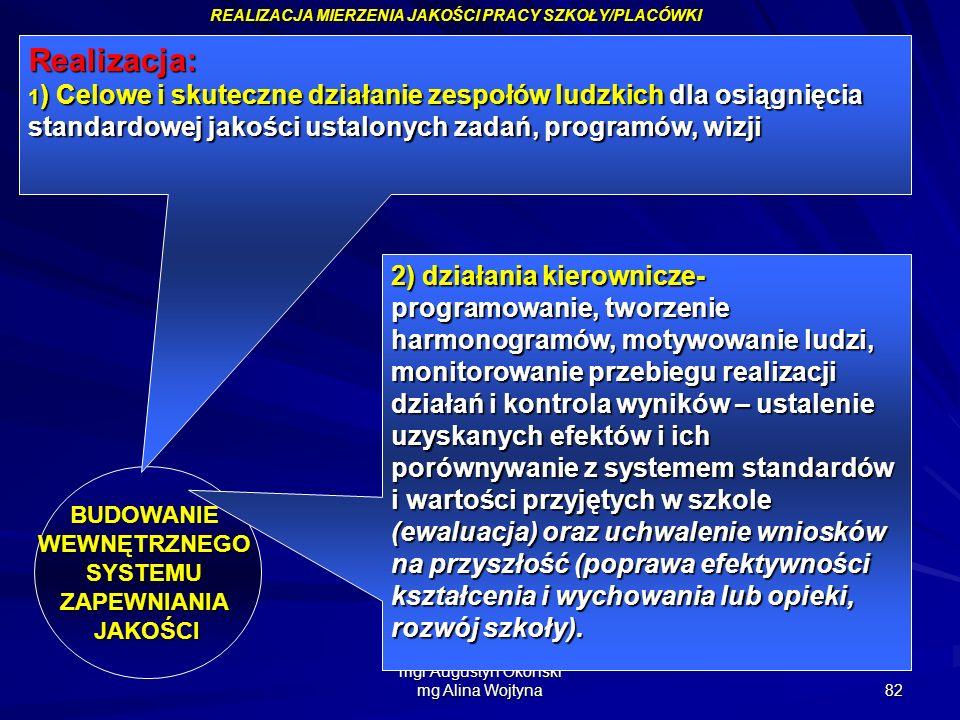 mgr Augustyn Okoński mg Alina Wojtyna 82 REALIZACJA MIERZENIA JAKOŚCI PRACY SZKOŁY/PLACÓWKI BUDOWANIEWEWNĘTRZNEGOSYSTEMUZAPEWNIANIAJAKOŚCI Realizacja: