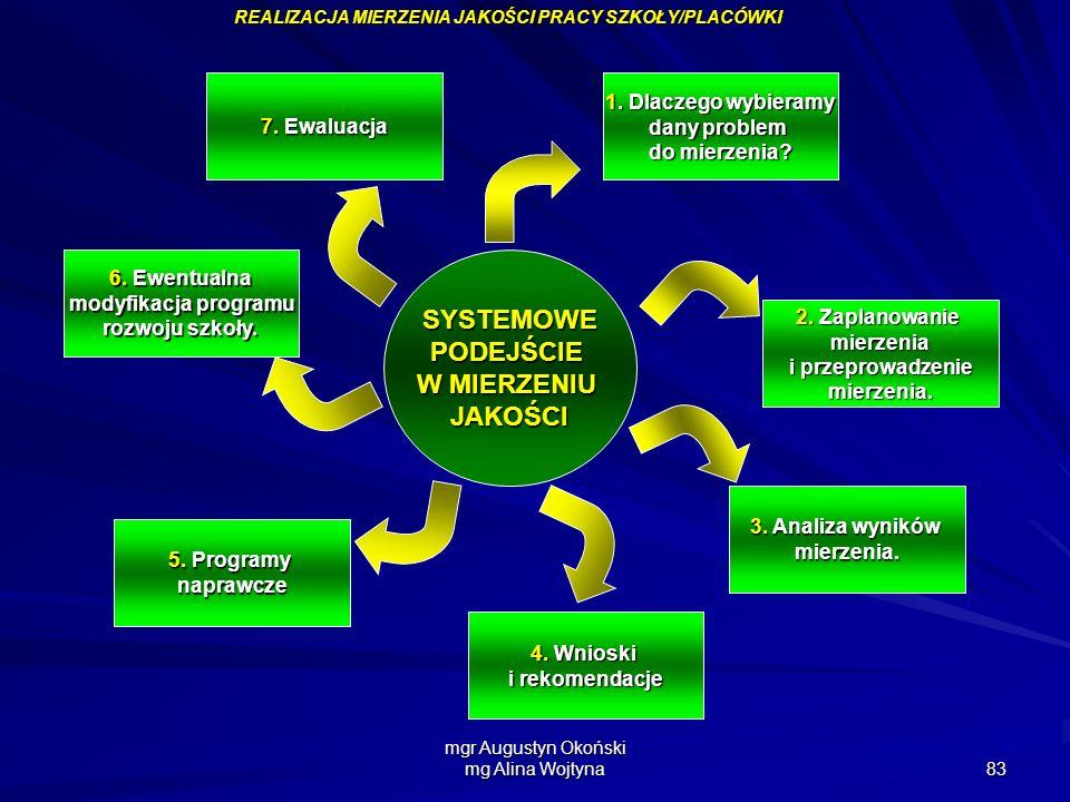 mgr Augustyn Okoński mg Alina Wojtyna 83 REALIZACJA MIERZENIA JAKOŚCI PRACY SZKOŁY/PLACÓWKI SYSTEMOWEPODEJŚCIE W MIERZENIU JAKOŚCI 1. Dlaczego wybiera