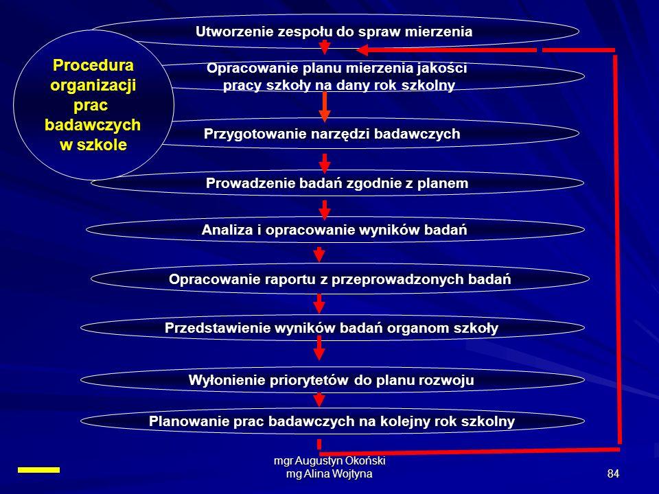 mgr Augustyn Okoński mg Alina Wojtyna 84 Utworzenie zespołu do spraw mierzenia Opracowanie planu mierzenia jakości pracy szkoły na dany rok szkolny Pr