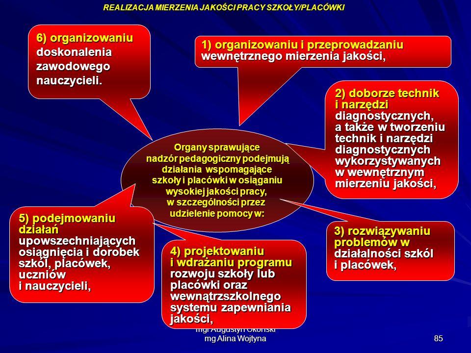 mgr Augustyn Okoński mg Alina Wojtyna 85 REALIZACJA MIERZENIA JAKOŚCI PRACY SZKOŁY/PLACÓWKI Organy sprawujące nadzór pedagogiczny podejmują nadzór ped