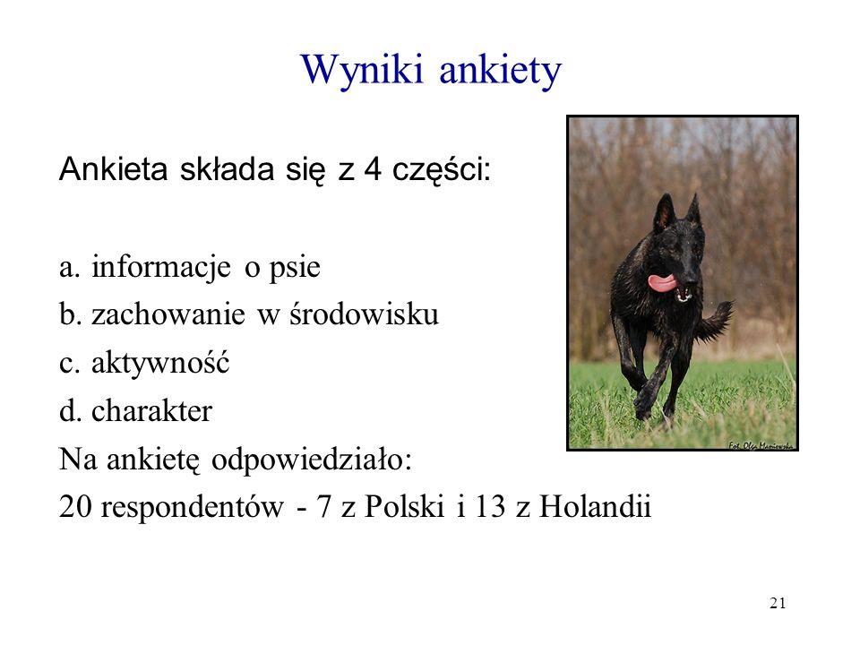 21 Wyniki ankiety Ankieta składa się z 4 części: a.informacje o psie b.zachowanie w środowisku c.aktywność d.charakter Na ankietę odpowiedziało: 20 re