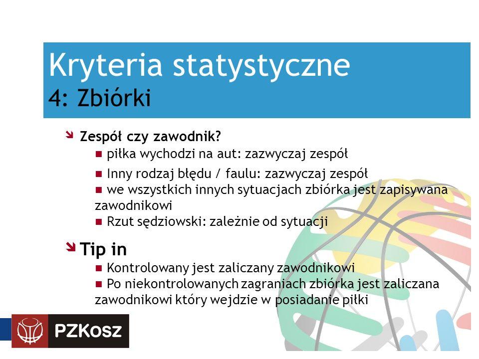 Kryteria statystyczne 4: Zbiórki Zespół czy zawodnik.