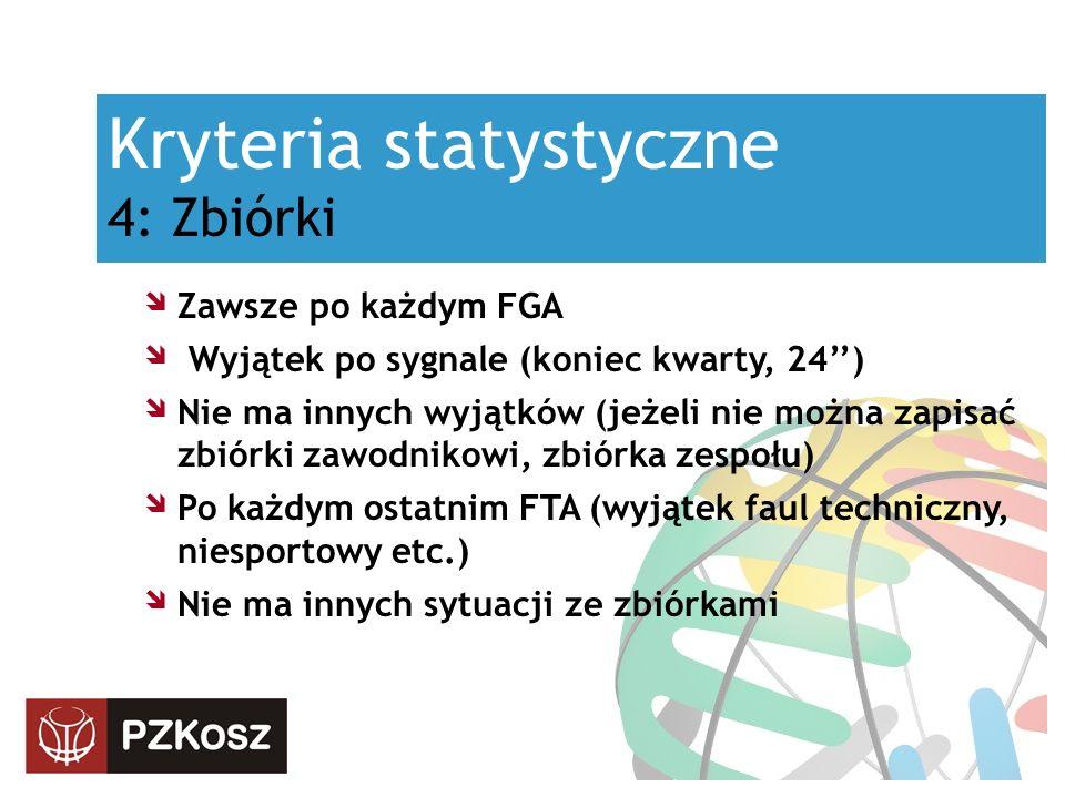 Kryteria statystyczne 4: Zbiórki Zawsze po każdym FGA Wyjątek po sygnale (koniec kwarty, 24) Nie ma innych wyjątków (jeżeli nie można zapisać zbiórki