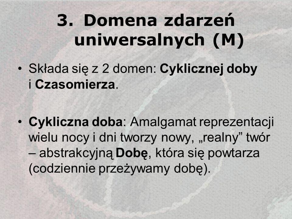 3.Domena zdarzeń uniwersalnych (M) Składa się z 2 domen: Cyklicznej doby i Czasomierza. Cykliczna doba: Amalgamat reprezentacji wielu nocy i dni tworz