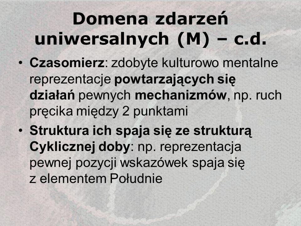 Domena zdarzeń uniwersalnych (M) – c.d. Czasomierz: zdobyte kulturowo mentalne reprezentacje powtarzających się działań pewnych mechanizmów, np. ruch