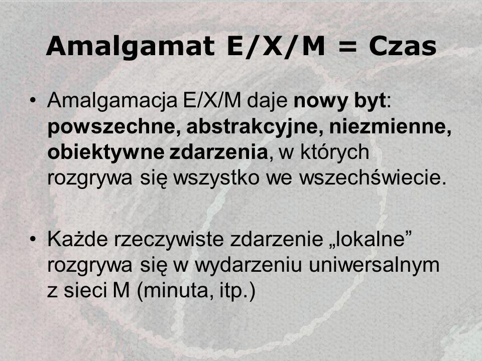 Amalgamat E/X/M = Czas Amalgamacja E/X/M daje nowy byt: powszechne, abstrakcyjne, niezmienne, obiektywne zdarzenia, w których rozgrywa się wszystko we