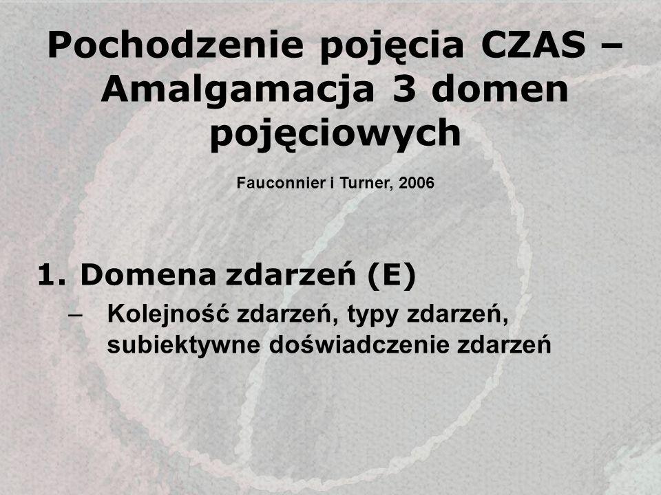 Pochodzenie pojęcia CZAS – Amalgamacja 3 domen pojęciowych 1.Domena zdarzeń (E) –Kolejność zdarzeń, typy zdarzeń, subiektywne doświadczenie zdarzeń Fa