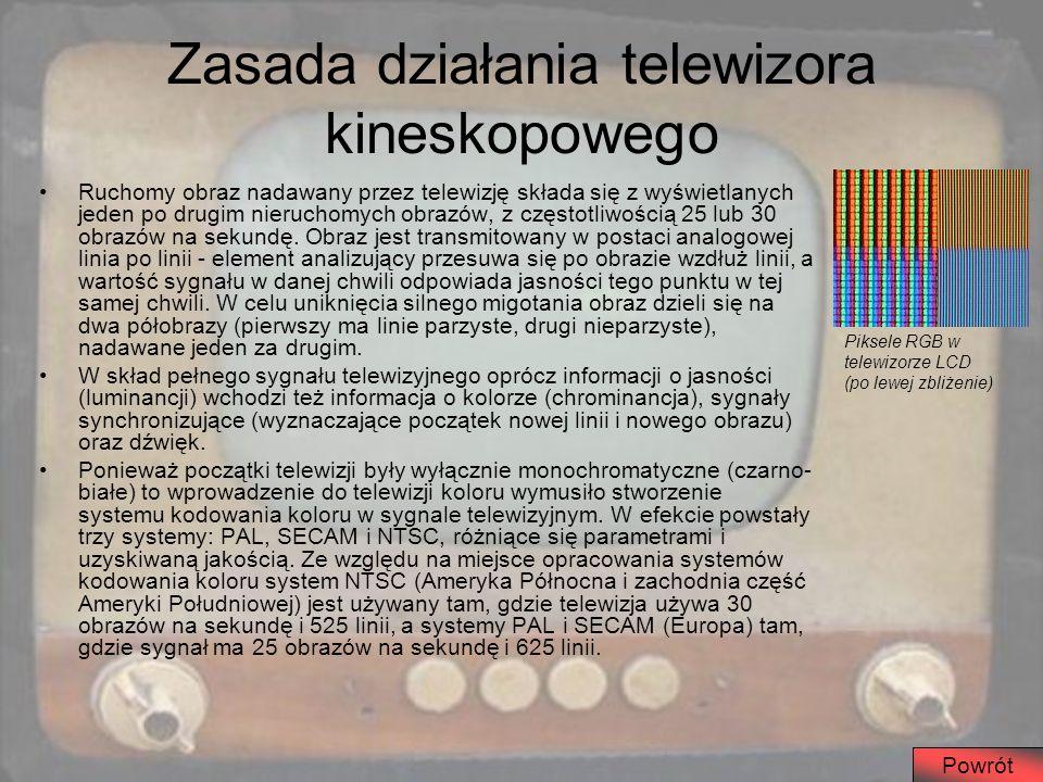 Zasada działania telewizora kineskopowego Ruchomy obraz nadawany przez telewizję składa się z wyświetlanych jeden po drugim nieruchomych obrazów, z cz