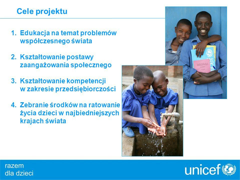 Cele projektu 1.Edukacja na temat problemów współczesnego świata 2.Kształtowanie postawy zaangażowania społecznego 3.Kształtowanie kompetencji w zakresie przedsiębiorczości 4.Zebranie środków na ratowanie życia dzieci w najbiedniejszych krajach świata