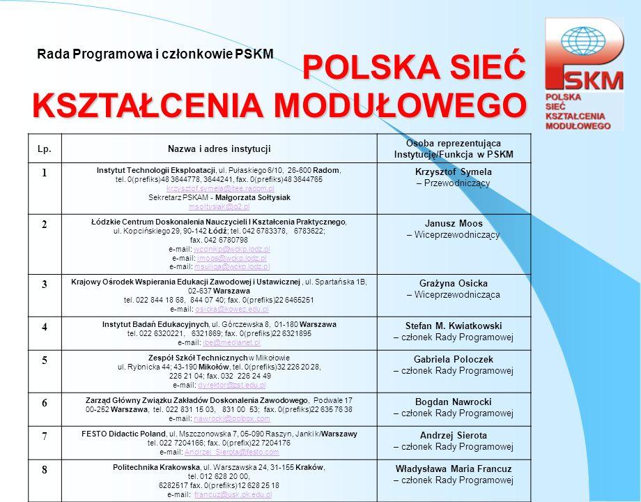 POLSKA SIEĆ KSZTAŁCENIA MODUŁOWEGO Rada Programowa i członkowie PSKM Lp.Nazwa i adres instytucji Osoba reprezentująca Instytucję/Funkcja w PSKM 1 Inst