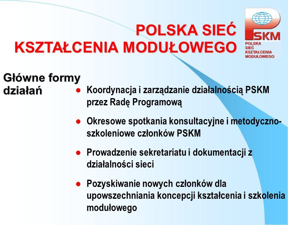 POLSKA SIEĆ KSZTAŁCENIA MODUŁOWEGO Główne formy działań Koordynacja i zarządzanie działalnością PSKM przez Radę Programową l l Okresowe spotkania kons