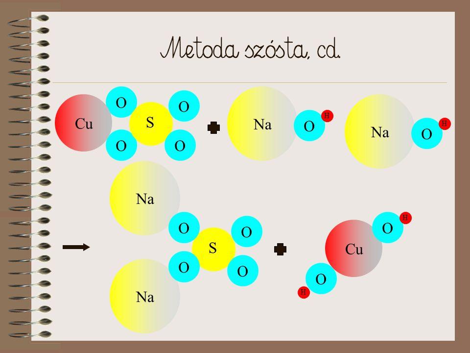 Metoda szósta Reakcja STRĄCENIOWA SOLI Z ZASADĄ: Sól + zasada => sól + zasada/wodorotlenek (inne) np. CuSO 4 + 2NaOH => Na 2 SO 4 + Cu(OH) 2 ( ) (zapi