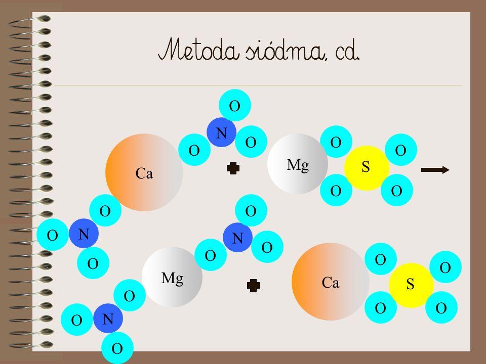 Metoda siódma Reakcja STRACENIOWA SOLI Z SOLĄ: (inne) Sól + sól => Sól + Sól (inne) np. Ca(NO 3 ) 2 + MgSO 4 => CaSO 4 ( ) + Mg(NO 3 ) 2 (zapis cząste