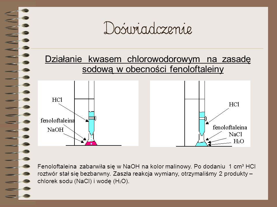 Doświadczenie Działanie kwasem chlorowodorowym na zasadę sodową w obecności fenoloftaleiny Fenoloftaleina zabarwiła się w NaOH na kolor malinowy.