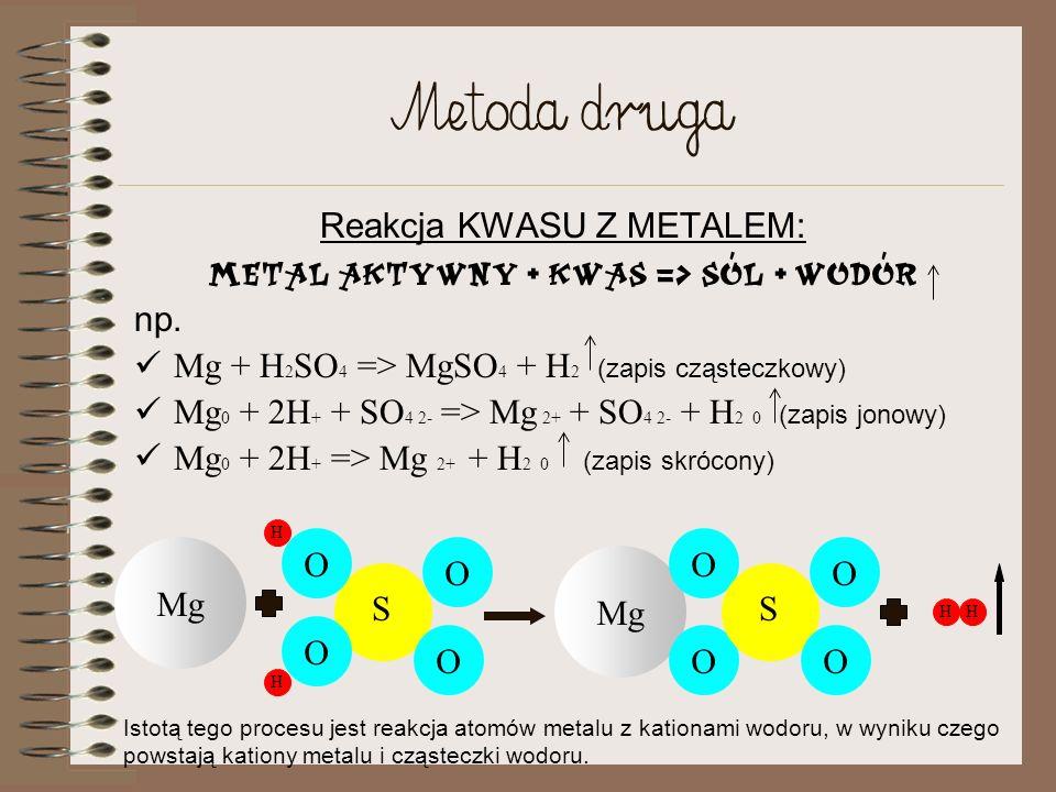Metoda druga Reakcja KWASU Z METALEM: Metal aktywny + kwas => sól + Wodór np.