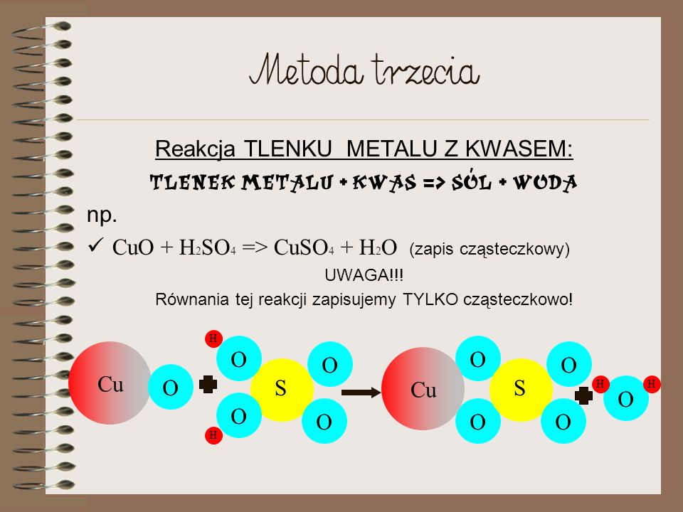 Metoda trzecia Reakcja TLENKU METALU Z KWASEM: Tlenek metalu + kwas => Sól + woda np.