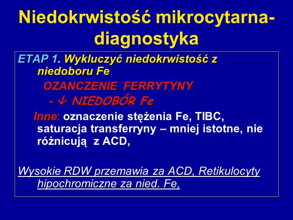 Niedokrwistość mikrocytarna- diagnostyka ETAP 1. Wykluczyć niedokrwistość z niedoboru Fe OZANCZENIE FERRYTYNY OZANCZENIE FERRYTYNY - NIEDOBÓR Fe - NIE