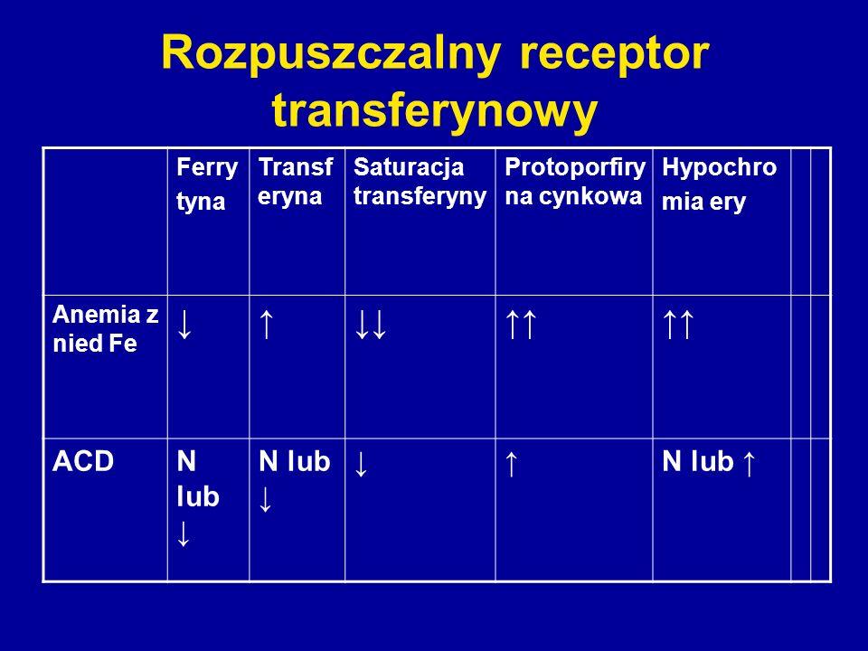 Rozpuszczalny receptor transferynowy Ferry tyna Transf eryna Saturacja transferyny Protoporfiry na cynkowa Hypochro mia ery Anemia z nied Fe ACDN lub