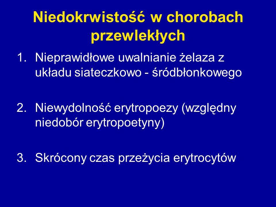 Niedokrwistość w chorobach przewlekłych 1.Nieprawidłowe uwalnianie żelaza z układu siateczkowo - śródbłonkowego 2.Niewydolność erytropoezy (względny n