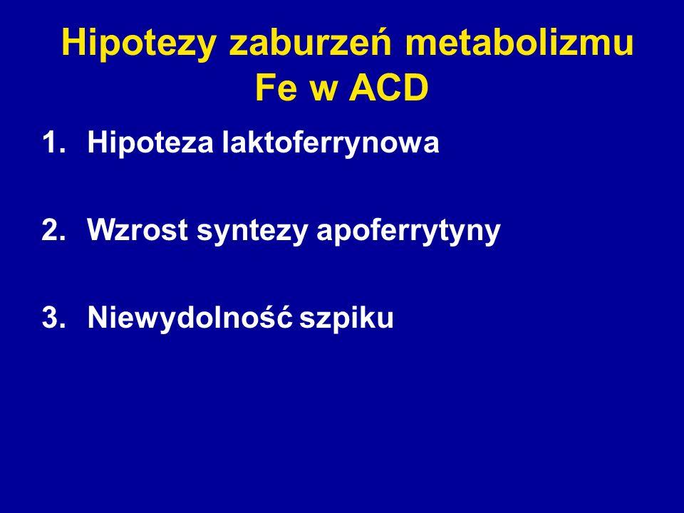 Hipotezy zaburzeń metabolizmu Fe w ACD 1.Hipoteza laktoferrynowa 2.Wzrost syntezy apoferrytyny 3.Niewydolność szpiku