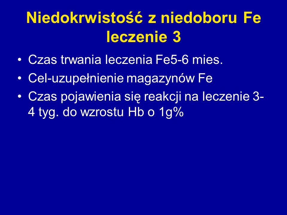 Niedokrwistość z niedoboru Fe leczenie 3 Czas trwania leczenia Fe5-6 mies. Cel-uzupełnienie magazynów Fe Czas pojawienia się reakcji na leczenie 3- 4