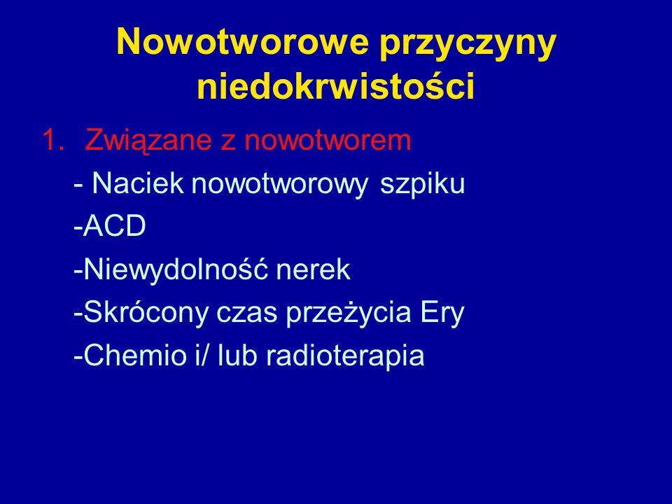 Nowotworowe przyczyny niedokrwistości 1.Związane z nowotworem - Naciek nowotworowy szpiku -ACD -Niewydolność nerek -Skrócony czas przeżycia Ery -Chemi