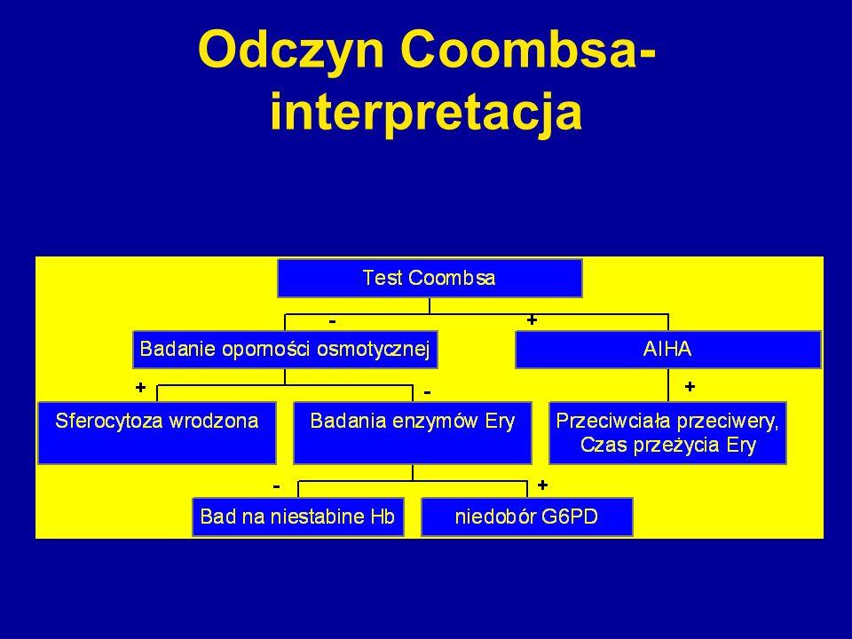Odczyn Coombsa- interpretacja