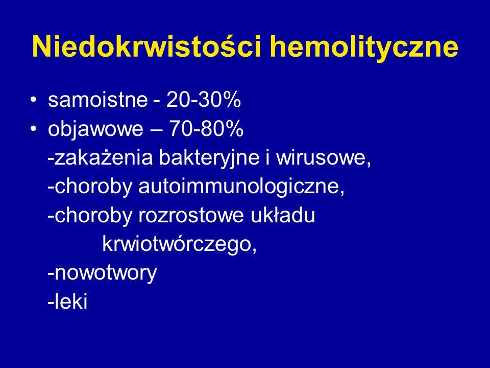 Niedokrwistości hemolityczne samoistne - 20-30% objawowe – 70-80% -zakażenia bakteryjne i wirusowe, -choroby autoimmunologiczne, -choroby rozrostowe u
