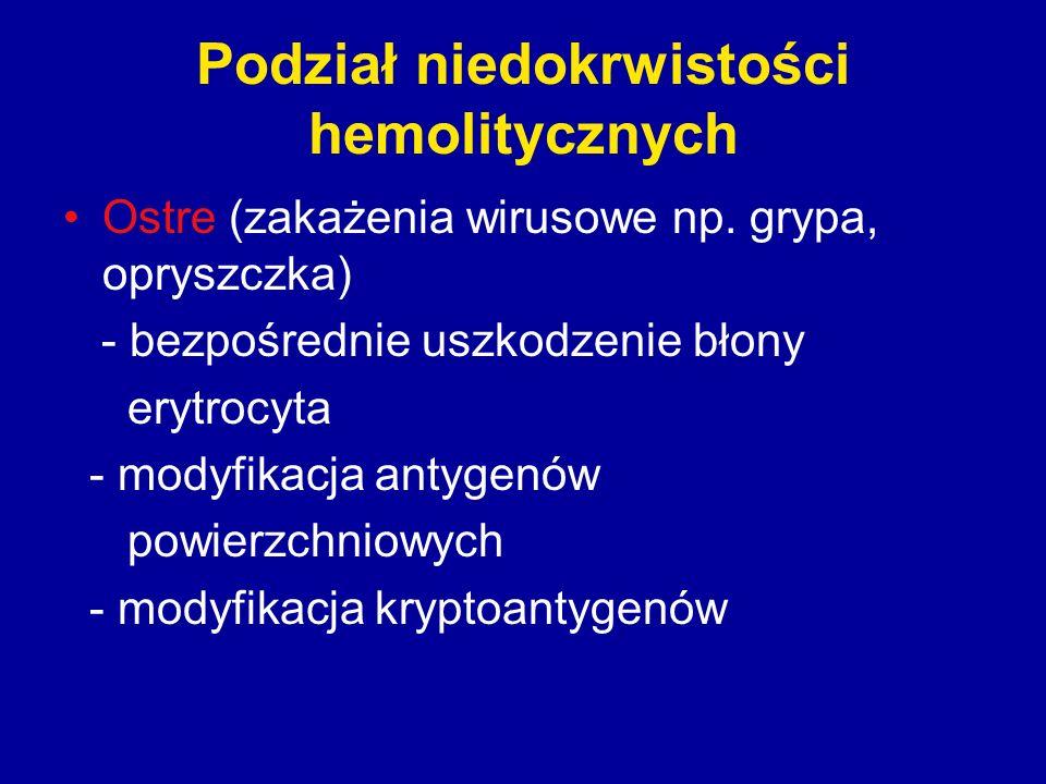 Podział niedokrwistości hemolitycznych Ostre (zakażenia wirusowe np. grypa, opryszczka) - bezpośrednie uszkodzenie błony erytrocyta - modyfikacja anty