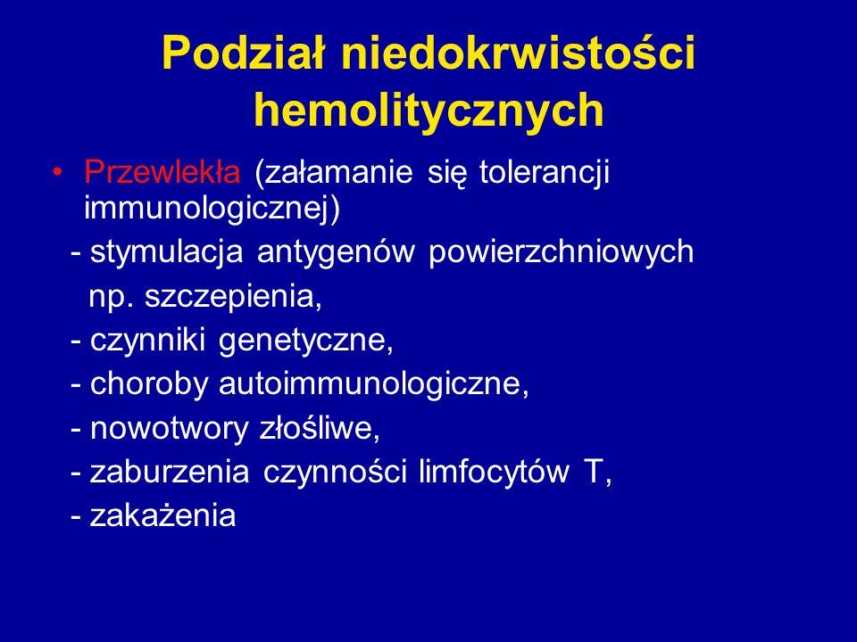 Podział niedokrwistości hemolitycznych Przewlekła (załamanie się tolerancji immunologicznej) - stymulacja antygenów powierzchniowych np. szczepienia,