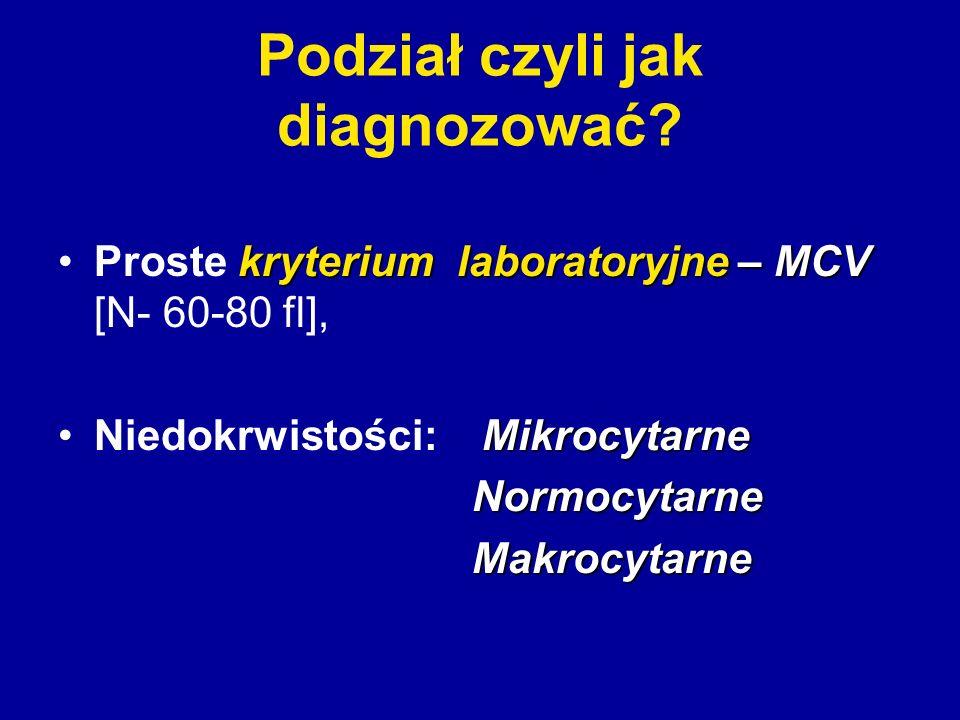 Podział czyli jak diagnozować? kryterium laboratoryjne – MCVProste kryterium laboratoryjne – MCV [N- 60-80 fl], MikrocytarneNiedokrwistości: Mikrocyta