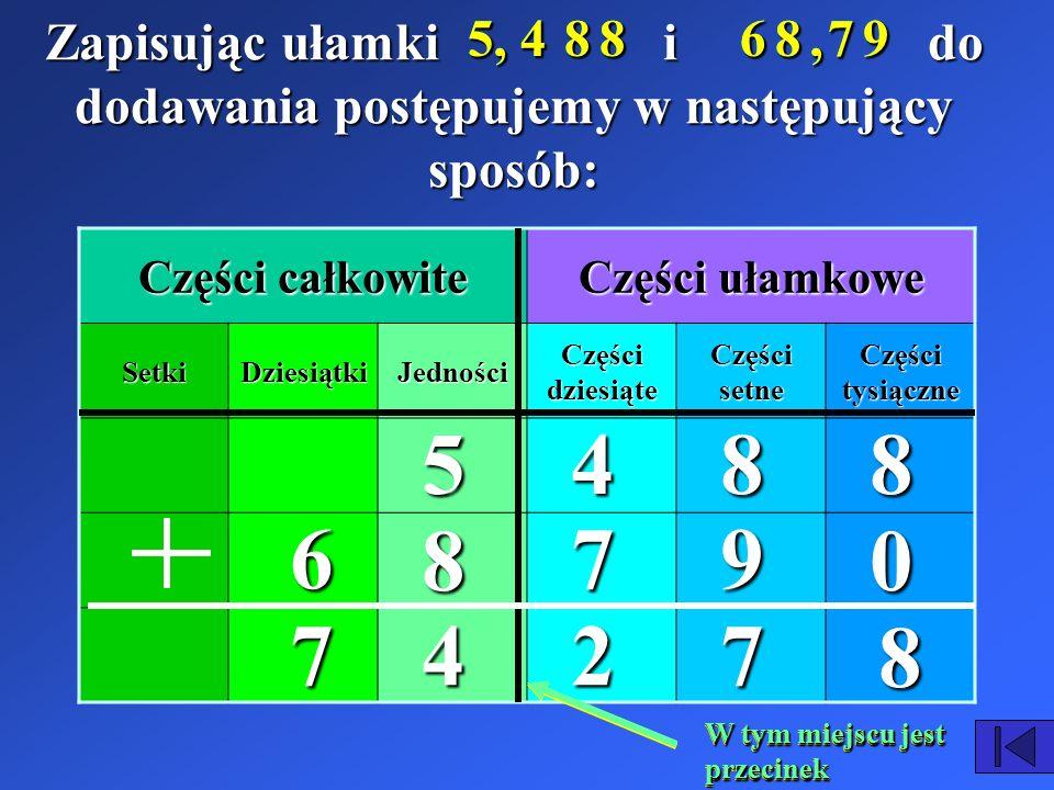 Zapisując ułamki i do dodawania postępujemy w następujący sposób: 4588,,6879 Części całkowite Części ułamkowe SetkiDziesiątkiJedności Części dziesiąte Części setne Części tysiączne W tym miejscu jest przecinek 54 8 6 88 79 8 0 72474588,,6879