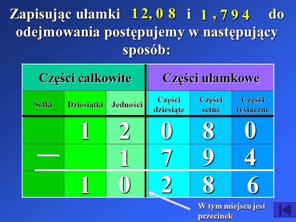 ,, Rozwiązanie: 30 złotych i 4 grosze zapiszemy = 3 złote i 15 groszy zapiszemy = 30,04 zł 3,15 zł Odejmujemy : 00,4,15 986 3 2, 3 991 42 Odpowiedź,