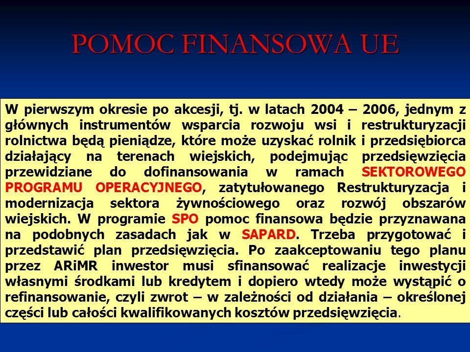 POMOC FINANSOWA UE ) W pierwszym okresie po akcesji, tj. w latach 2004 – 2006, jednym z głównych instrumentów wsparcia rozwoju wsi i restrukturyzacji