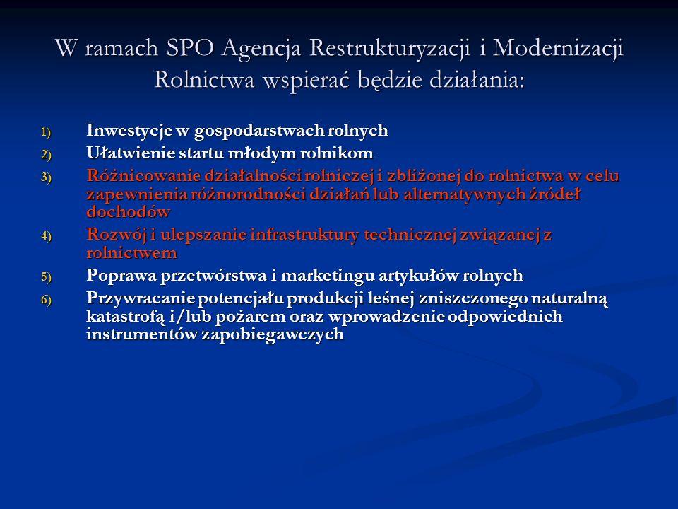 W ramach SPO Agencja Restrukturyzacji i Modernizacji Rolnictwa wspierać będzie działania: 1) Inwestycje w gospodarstwach rolnych 2) Ułatwienie startu