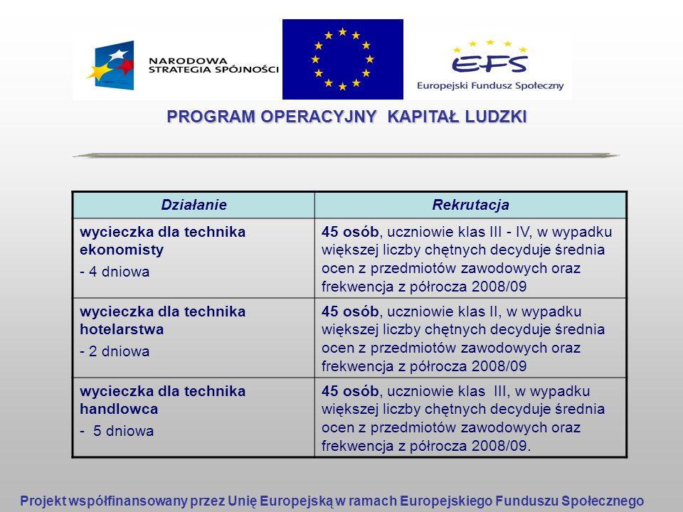 PROGRAM OPERACYJNY KAPITAŁ LUDZKI Projekt współfinansowany przez Unię Europejską w ramach Europejskiego Funduszu Społecznego DODATKOWE INFORMACJE ORAZ TERMINY REKRUTACJI PODANE ZOSTANĄ W NAJBLIŻSZYCH TERMINACH ZAPRASZAMY DO WSPÓŁPRACY