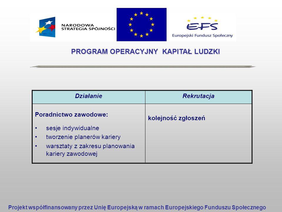 PROGRAM OPERACYJNY KAPITAŁ LUDZKI DziałanieRekrutacja prawo jazdy kurs podstawowy badania lekarskie książka jazda dodatkowa egzamin 40 osób, uczniowie klas III- IV, średnia ocen i frekwencja z roku poprzedniego oraz opinia wychowawcy Projekt współfinansowany przez Unię Europejską w ramach Europejskiego Funduszu Społecznego