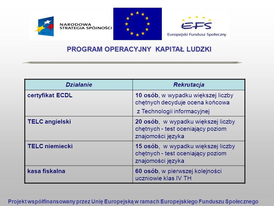 PROGRAM OPERACYJNY KAPITAŁ LUDZKI DziałanieRekrutacja 7- dniowy obóz językowy w Zakopanem język angielski język niemiecki po 15 osób, pierwszeństwo mają osoby uczestniczące w zajęciach językowych przygotowujących do egzaminu TELC, w wypadku większej liczby chętnych decydować będzie wynik testu określającego poziom znajomości języka Projekt współfinansowany przez Unię Europejską w ramach Europejskiego Funduszu Społecznego