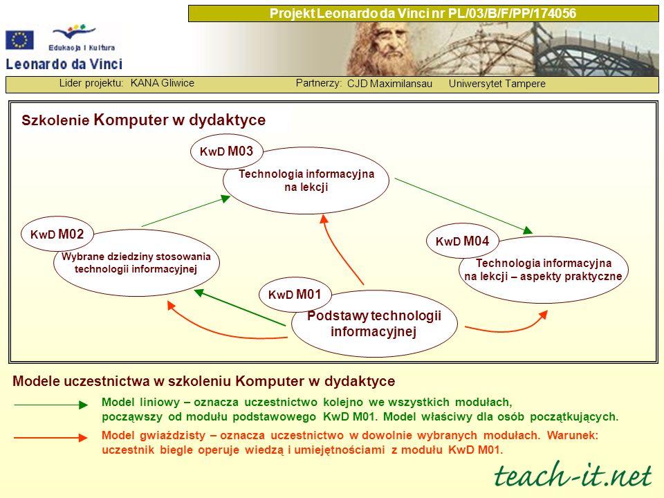KANA GliwicePartnerzy: CJD MaximilansauUniwersytet Tampere Lider projektu: Projekt Leonardo da Vinci nr PL/03/B/F/PP/174056 Podstawy technologii infor