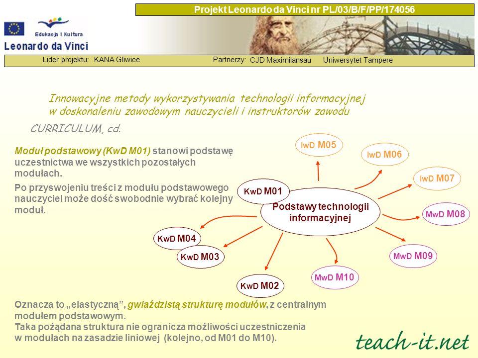 KANA GliwicePartnerzy: CJD MaximilansauUniwersytet Tampere Lider projektu: Projekt Leonardo da Vinci nr PL/03/B/F/PP/174056 Oznacza to elastyczną, gwi