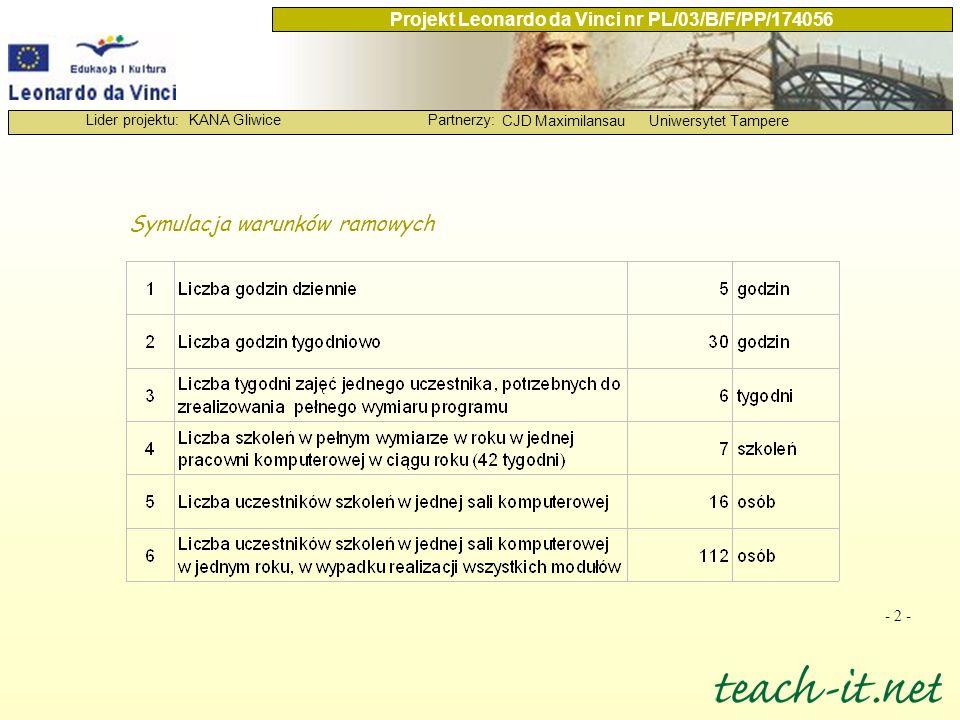 KANA GliwicePartnerzy: CJD MaximilansauUniwersytet Tampere Lider projektu: Projekt Leonardo da Vinci nr PL/03/B/F/PP/174056 Symulacja warunków ramowyc