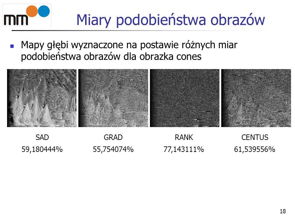 Miary podobieństwa obrazów Mapy głębi wyznaczone na postawie różnych miar podobieństwa obrazów dla obrazka cones 18 SADGRADRANKCENTUS 59,180444%55,754
