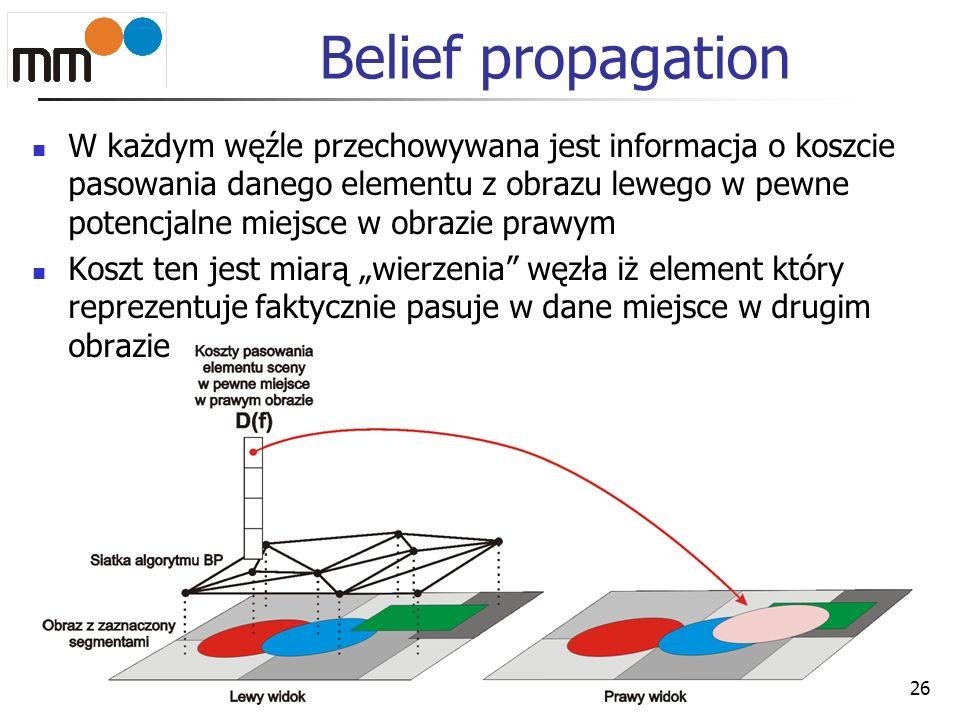 Belief propagation W każdym węźle przechowywana jest informacja o koszcie pasowania danego elementu z obrazu lewego w pewne potencjalne miejsce w obra