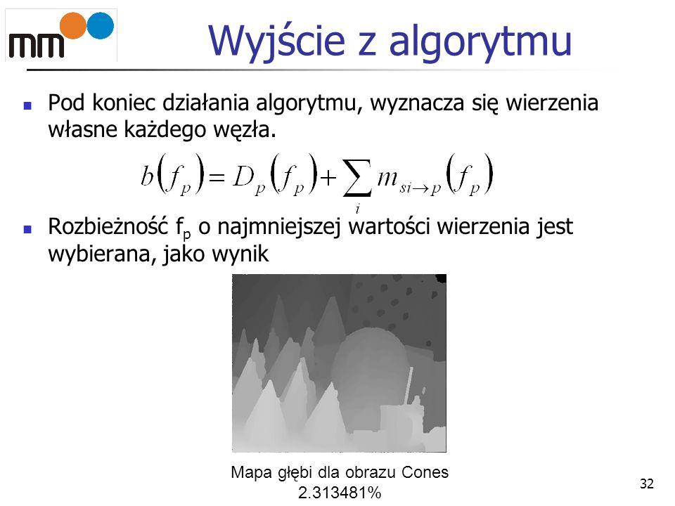 Wyjście z algorytmu Pod koniec działania algorytmu, wyznacza się wierzenia własne każdego węzła. Rozbieżność f p o najmniejszej wartości wierzenia jes