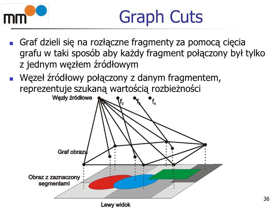 Graph Cuts Graf dzieli się na rozłączne fragmenty za pomocą cięcia grafu w taki sposób aby każdy fragment połączony był tylko z jednym węzłem źródłowy