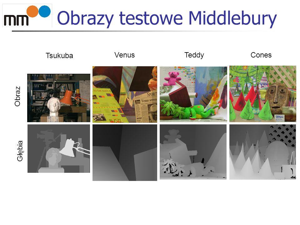 Obrazy testowe Middlebury Tsukuba VenusTeddyCones Obraz Głębia