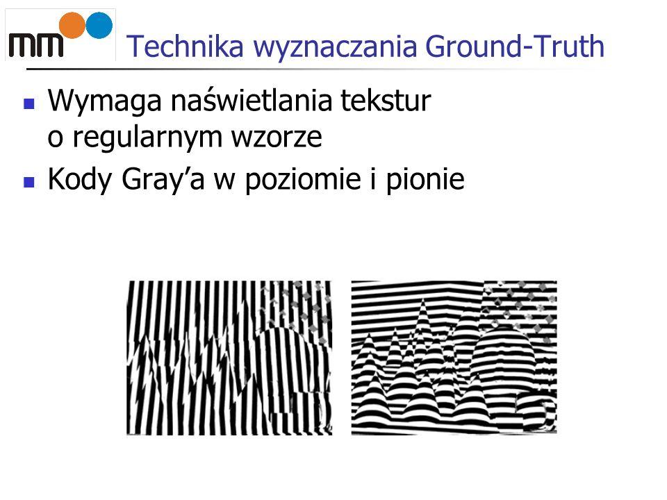 Technika wyznaczania Ground-Truth Wymaga naświetlania tekstur o regularnym wzorze Kody Graya w poziomie i pionie