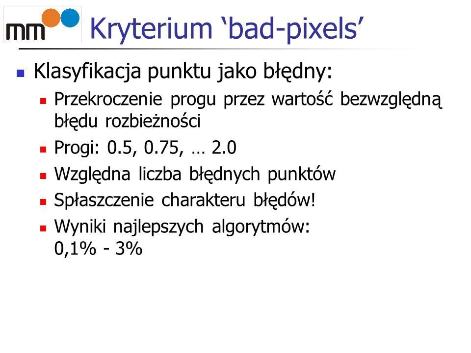 Kryterium bad-pixels Klasyfikacja punktu jako błędny: Przekroczenie progu przez wartość bezwzględną błędu rozbieżności Progi: 0.5, 0.75, … 2.0 Względn