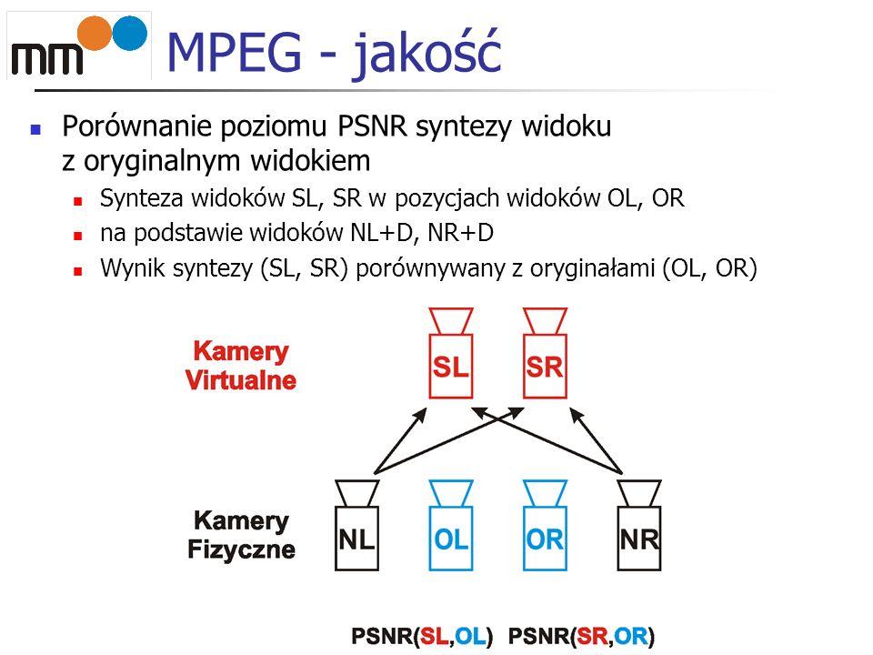 MPEG - jakość Porównanie poziomu PSNR syntezy widoku z oryginalnym widokiem Synteza widoków SL, SR w pozycjach widoków OL, OR na podstawie widoków NL+