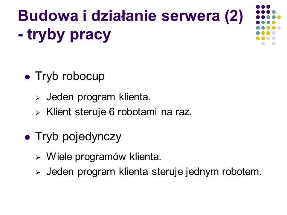 Budowa i działanie serwera (2) - tryby pracy Tryb robocup Jeden program klienta. Klient steruje 6 robotami na raz. Tryb pojedynczy Wiele programów kli